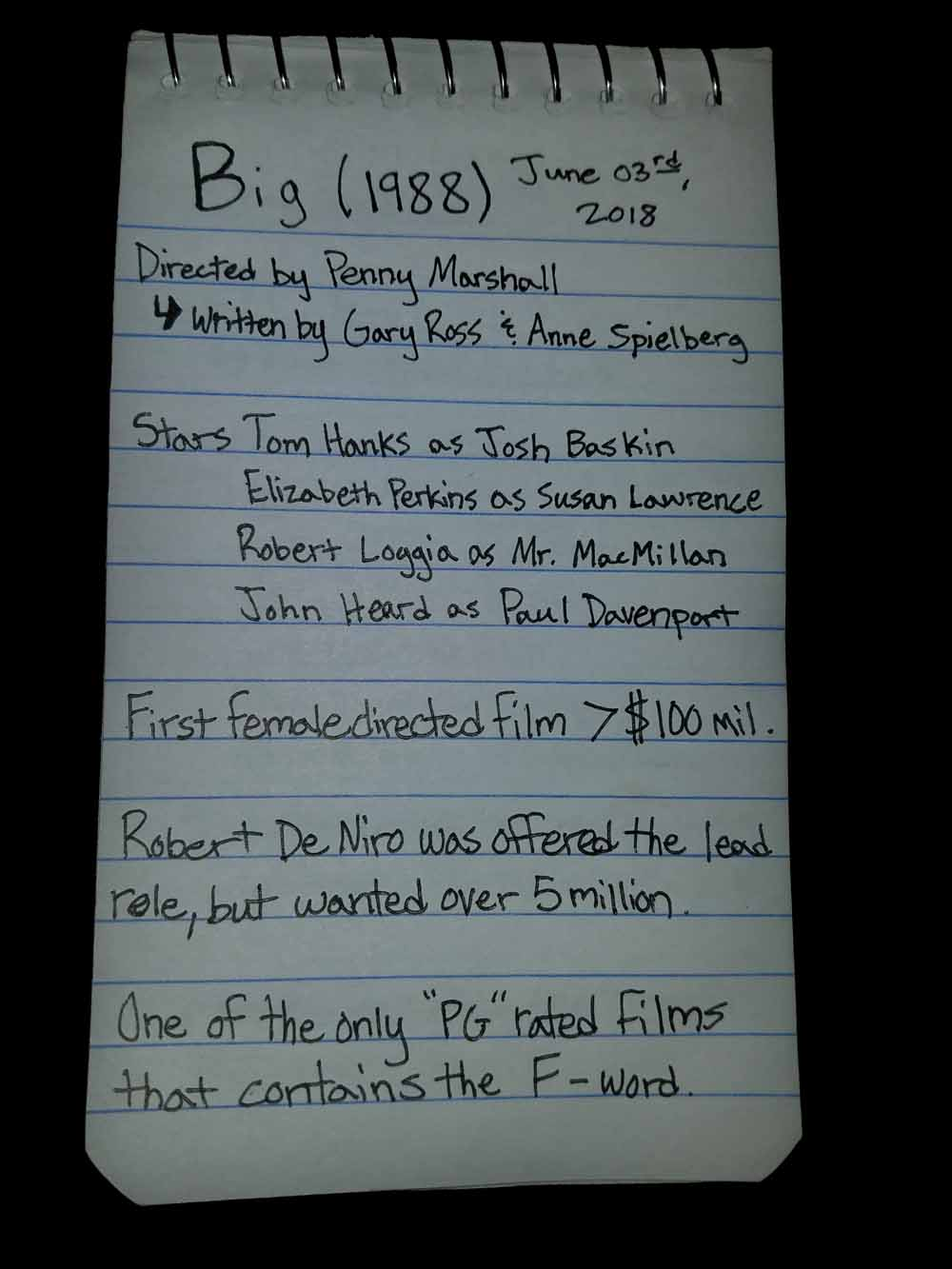 Big, Film Notes, Trivia, Bagrisham, Brandon Grisham